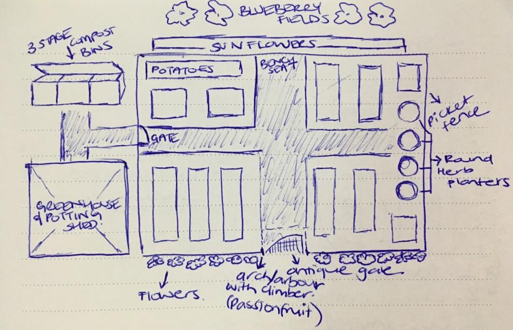 veggie-garden-desing-layout-1